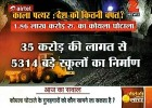 'Kala Patthar', the Zee news channel's coverage of the coal block allocations