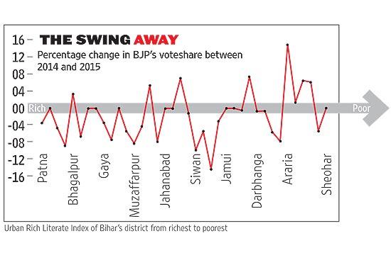 A Reverse Swing