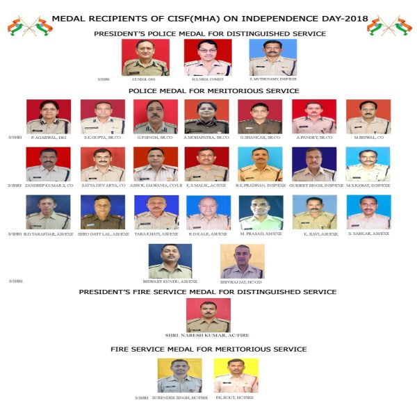 Independence Day: 29 CISF Personnel Awarded President's Police Medals