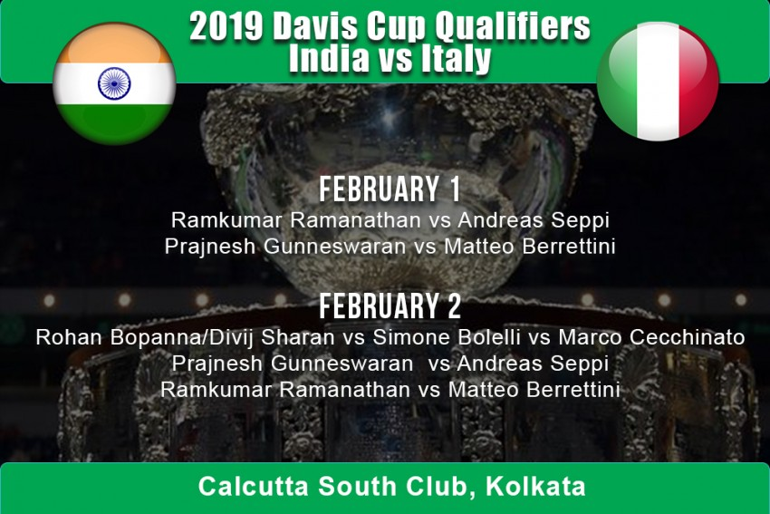 Davis Cup Qualifiers: India Vs Italy – Preview And Draw
