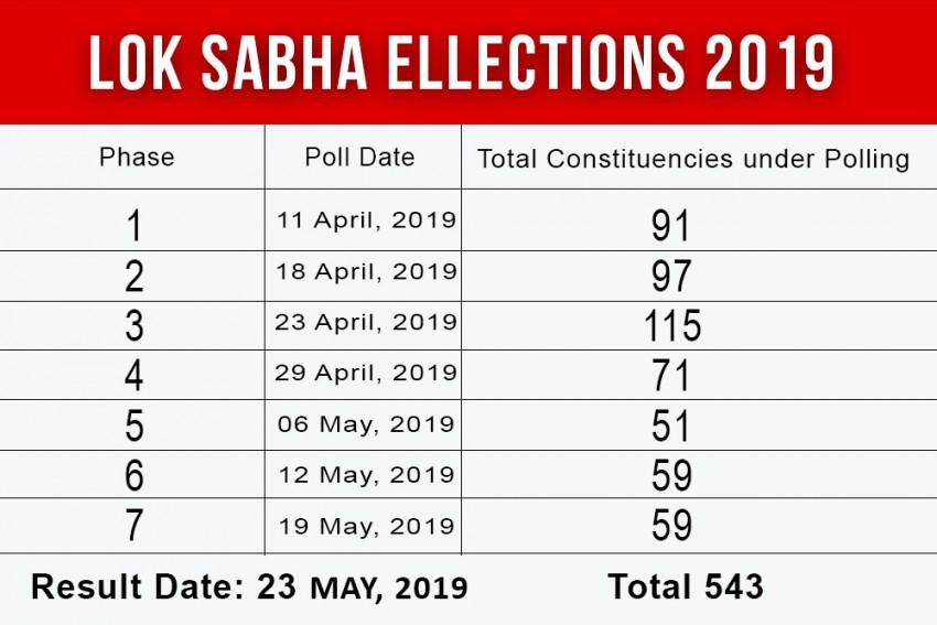 7 Phase Lok Sabha Polls From April 11 To May 19, Counting May 23: EC