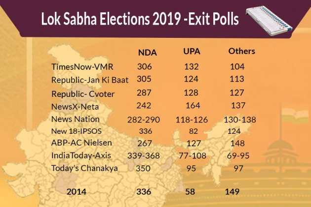 Exit Polls Indicate Modi's Narrative Strikes A Chord With Indian Voters