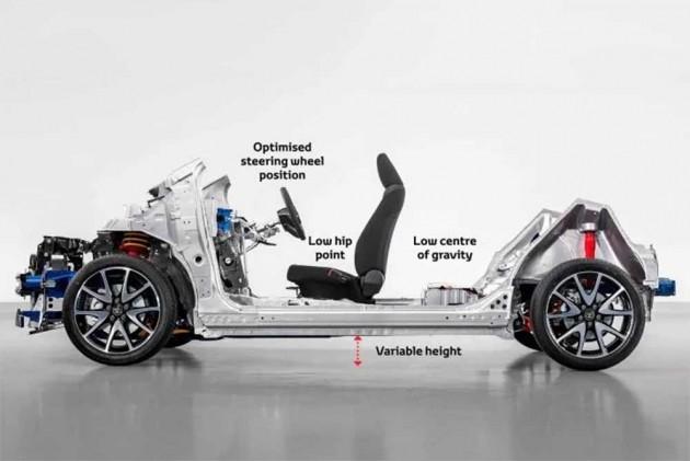 Toyota Announces A New Platform For Small Cars