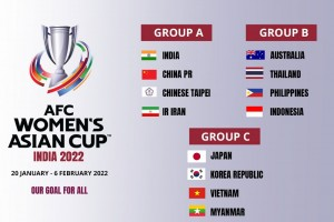 Women's Asian Cup Football: India, China, Chinese Taipei, Iran In Group A