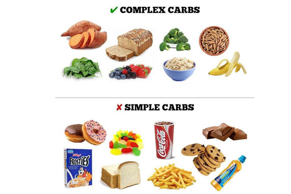 Low Carb Diet: A  Possible Way To Manage Your Diabetes