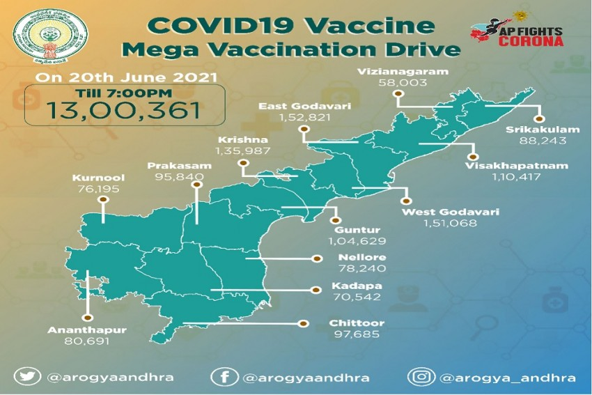 Andhra Sets World Record By Vaccinating Over 12.56 Lakh People In A Day