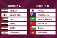 World Cup 2022, Asian Qualifying: Japan, Australia In Group B For Last Round