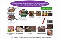 Monetization Of Cow Dung: A Novel Initiative Of RPCAU (Sukhet Model)