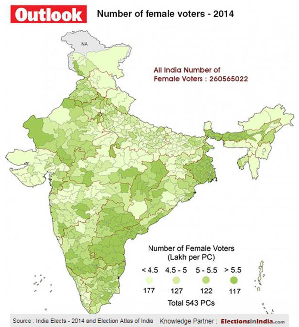 Number of Female voters in 2014 LS elections